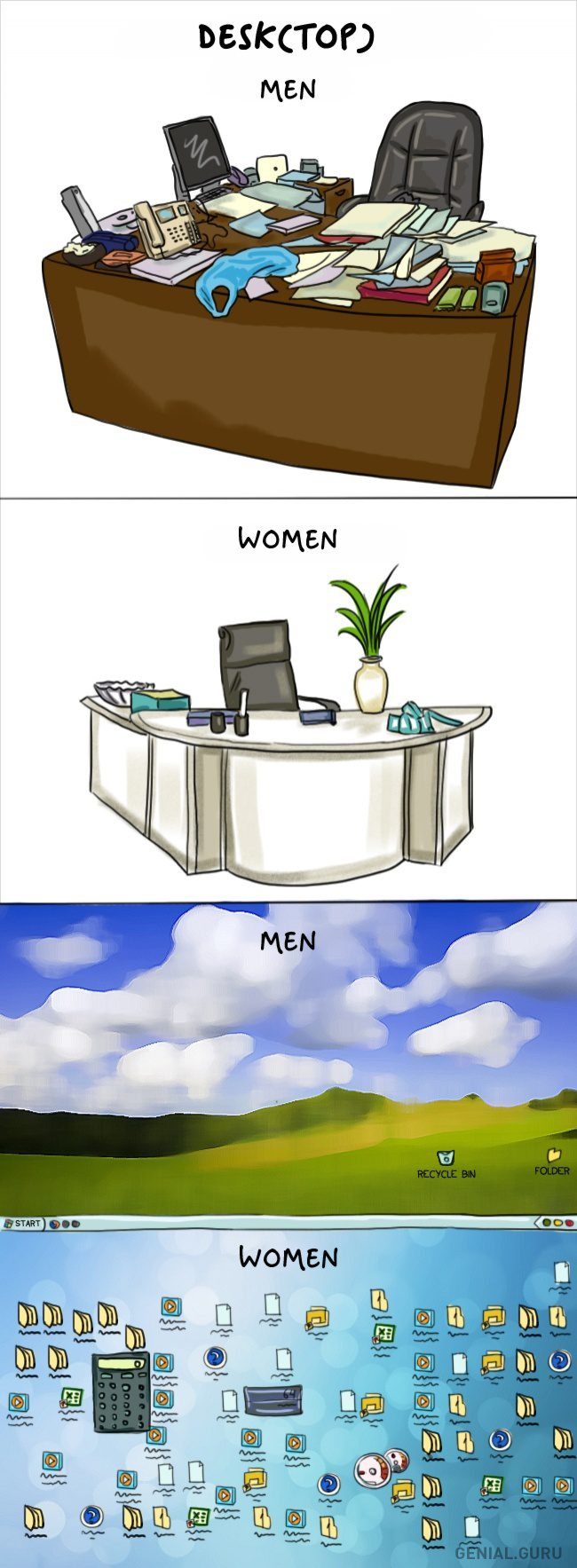 men women difference 8