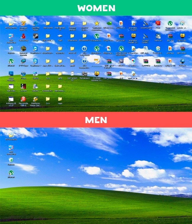 men women differences 1