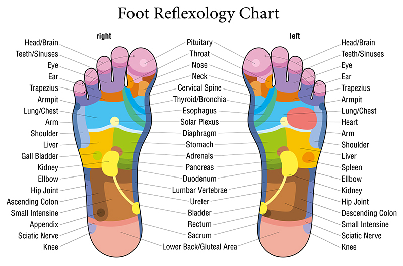 health benefits of foot massage 9